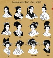 Edo Hairstyles by lilsuika