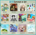 2013CompteRendu by Bisc-chan