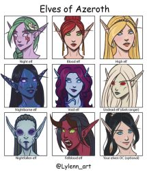 Elves of Azeroth by Lylenn