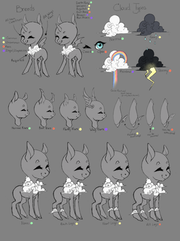 Cloudlings Closed Species Trait Reference Sheet by NebulaNovia