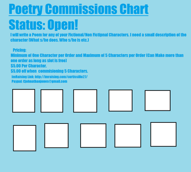 Commission chart by cloak27