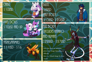 Commission Sheet Points and USD  (Closed) by Riboo