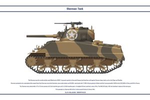 Sherman USA 02 by WS-Clave
