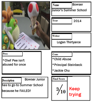 DFF24's thoughts on Bowser Junior's Summer School  by DaveFelisFan24
