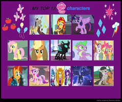 My Top 13 Favorite MLP Characters by Detective88
