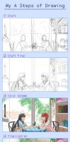 My 4 Steps of Drawing by ParsueChoi