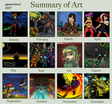Summary of Art 2017 by ppowersteef
