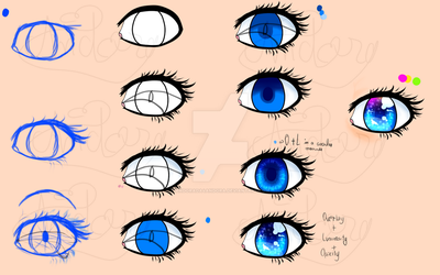Drawing Tutorial- Eyes by Andorada4Andora
