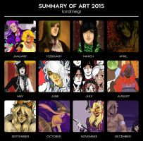 Art Summary 2015 by lordmegi