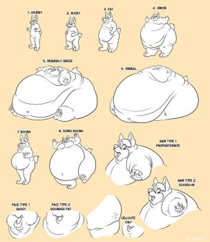 Reference- Weight Gain by ThirdPotato