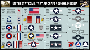 USA Air Force  Roundels 1915-Today by MaxHitman
