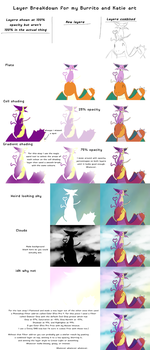 Burrito Layer Colour Breakdown by WaffleFoxAlpha