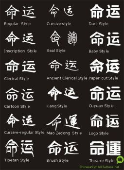Chinese symbol for destination by wonkooo