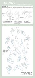 Practice Sheet: Hands by kaidoptables