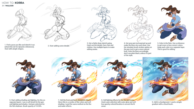 How to: Korra by walcor