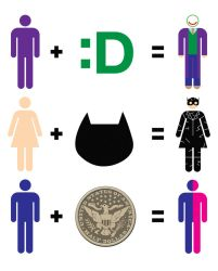 Batman Villains Mathematics by mattcantdraw