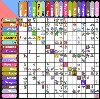 All combinations of pokemon by xvinchox12