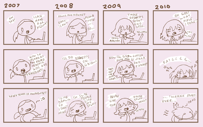 3 Years of Fail... by chicinlicin