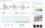 Protokeros Species Guide by StarkindlerStudio