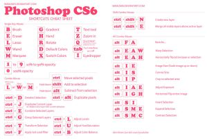 skimlines photoshop shortcuts by skimlines