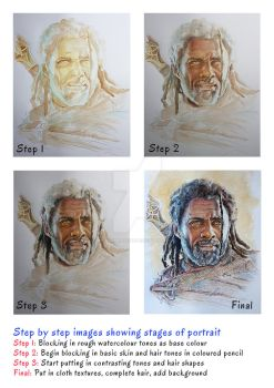 Heimdall - Step by Step Process by Harmony1965