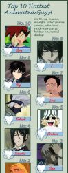 MY top 10 hottest animated guys meme (v.2) by Okami-Moony
