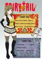Fairy Tail OC-Ella and Fang IDs by GoneWithTheDragons
