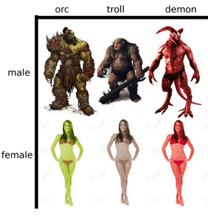 Male-female-orc-troll-demon-19333744 by Granitoons