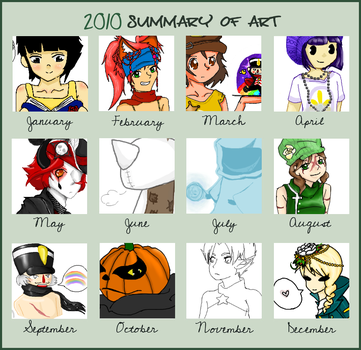 A Year's Worth of Practice by bree-marie