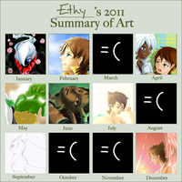 2011 Art Summary by Aetherya