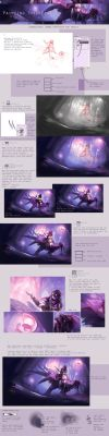 Digital Painting Tutorial by Tervola