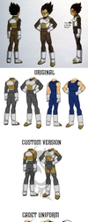 Projects uniforms by FanDragonBall