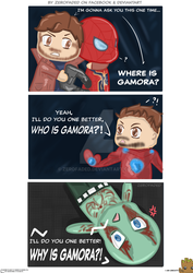 Why is gamora by ZeroFaded