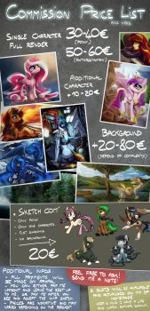 Commission Price List by FidzFox