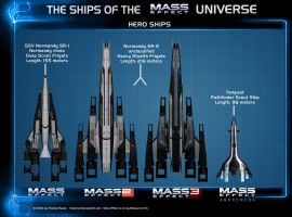 Mass Effect Hero ships Size Comparison by Euderion