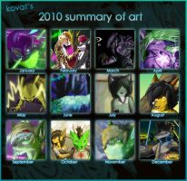 2010 improvment meme by kovat