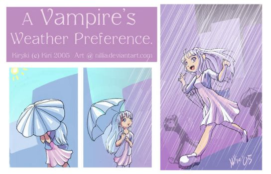 Weather by nillia