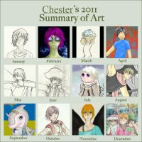 Art Summary of 2011 by A-Girl-Named-Chester