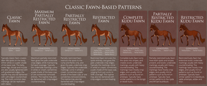 Classic Fawn-Based Patterns Overview by TigressDesign