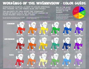 Whinnybow Workings - Colors