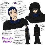 concept art - Draco's Dad by Aisuryuu