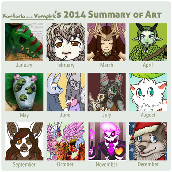 2014summary by Xantaria