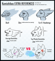 [Kamishibas: Extra refences] by Mad-Izoku