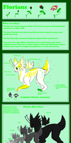 Florians Species Guide by Cheshiretails