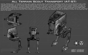 All Terrain-Scout Transport ortho [New] by unusualsuspex