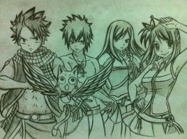 Ft Strongest team: 90% done xD by NaLulu1