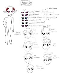 Araies Visual Reference Pt 1 by littleladylucifer