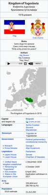 AU WIKI Project - Countrybox - Yugoslavia by Cid-Vicious