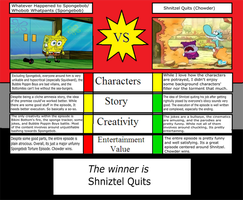 W. H. T. S./ Whobob Whatpants Vs. Schniztel Quits by JayZeeTee16
