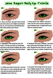 Jace's Eye Tutorial by FullElven